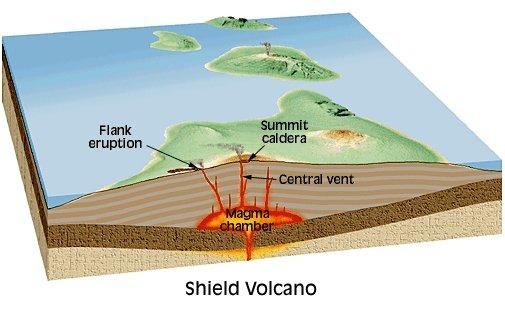 'Geolog�a f�sica'