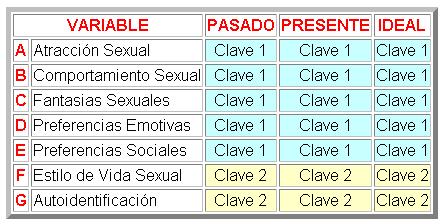 Bioética y sexualidad