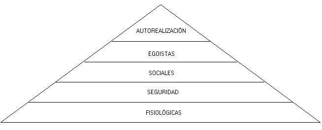 'Administración de la producción'