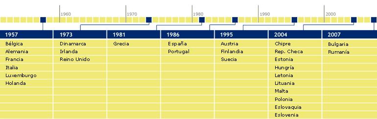 'Comercio Internacional en Venezuela'