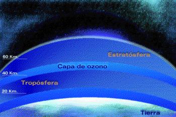 Capa de ozono