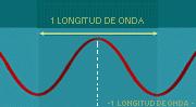 'Modelo electromagnético'