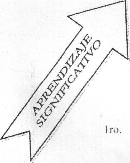 'Didáctica'