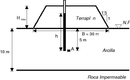 'Geotecnia y Cimientos'