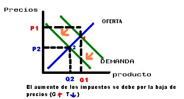 'Introducción a la economía colombiana; Álvaro Tirado Mejía'