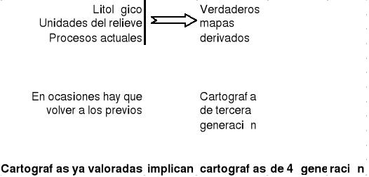 'Sistemas de información geográfica'