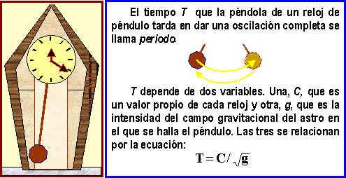 Información Para Tu Del Reloj Historia Aquí Y Encuentra De Evolución LqMVzpjSGU