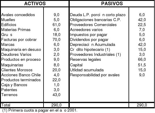 'Administración y Dirección de Empresas'