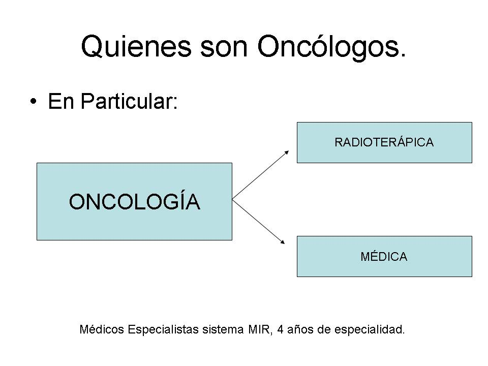 'Oncolog� cl�nica'