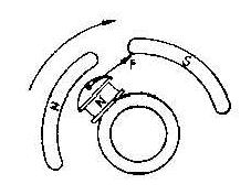 'Motor sincrónico'