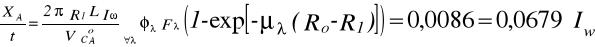 'Reactores fotoquímicos'