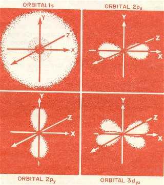 'Mecánica cuántica'