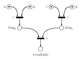 'Modelos de redes'