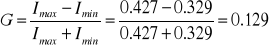 Propiedades colorimétricas y polarimétricas de la luz. Interacción luz-materia