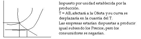 'Hacienda Pública'