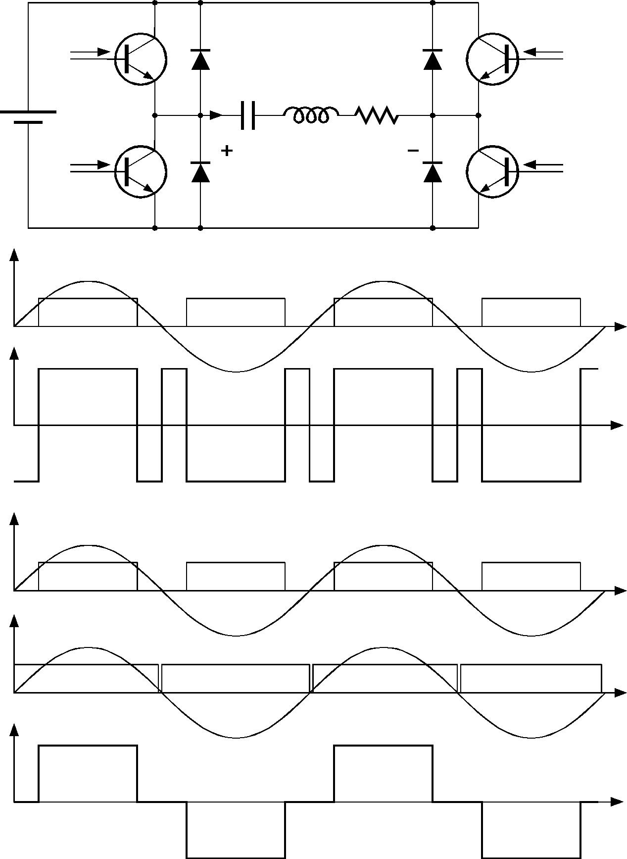 'Electrónica industrial'