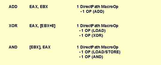 Evolución de los Microprocesadores (INTEL-AMD). K7 (Athlon)