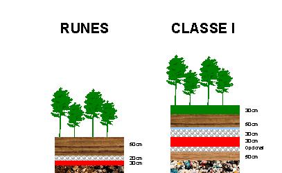 Residus a Catalunya