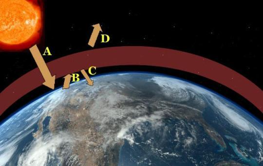 'Contaminación del aire y efecto invernadero'