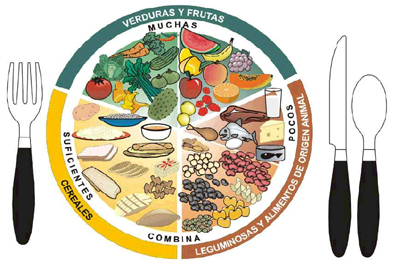'Nutrición'