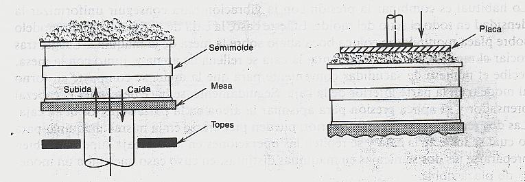 'Proc�s de fosa i emmotllament de peces d alumini a la sorra'