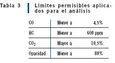 'Contaminación del aire'