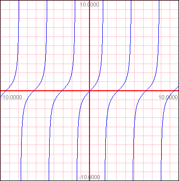 'Funciones trigonométricas'