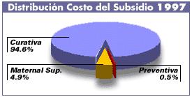 Ley de Salud de 1985 en Chile