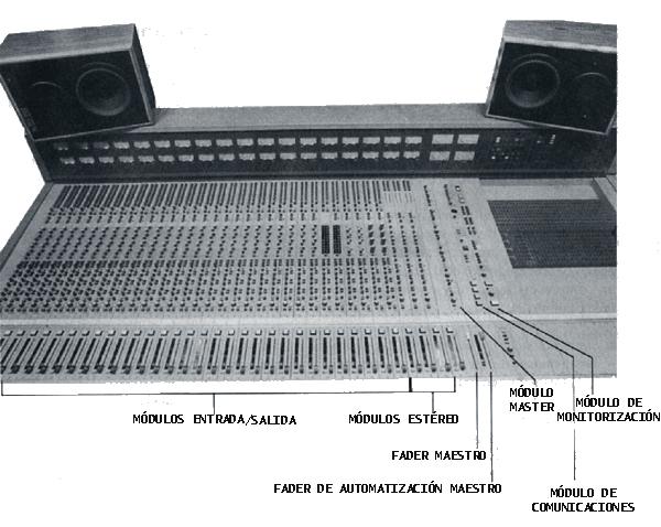 'Mesas de mezcla'