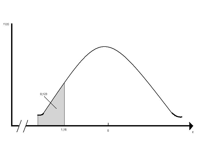 'Estadística no paramétrica'