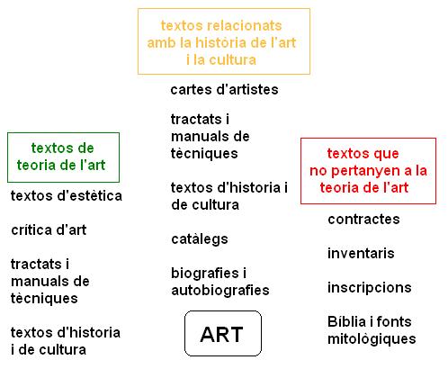 'Historia del arte'