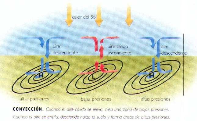 'Nubes: Manual de meteorolog�a'