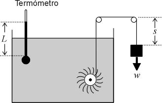 'Termodinámica'