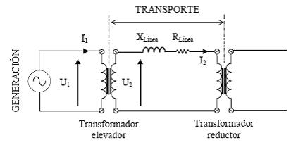 'Instalaciones eléctricas'