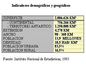 Situación económica de Chile