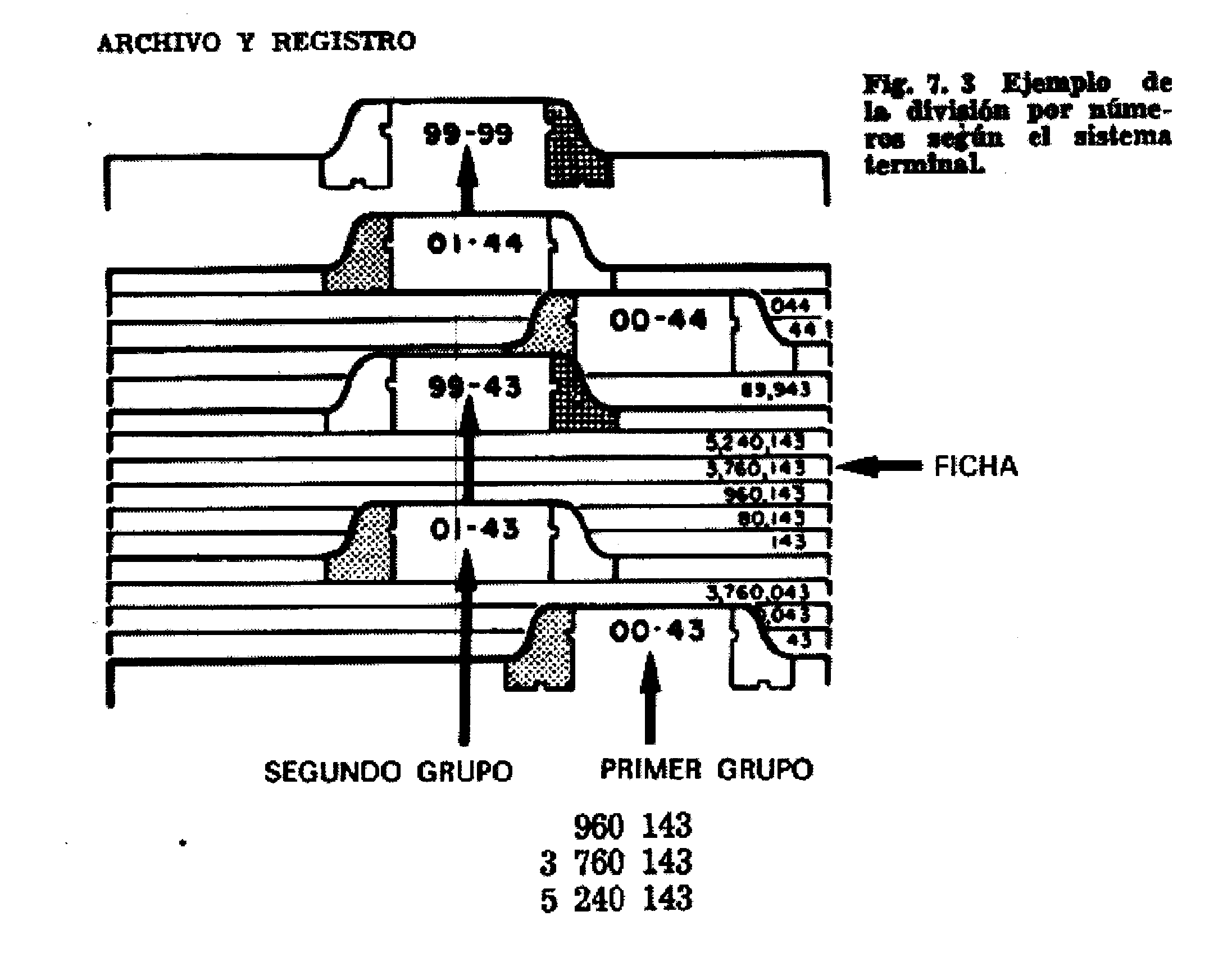 Organización de archivos de oficina técnica