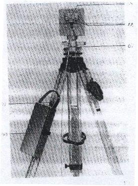 Teolodito T-80