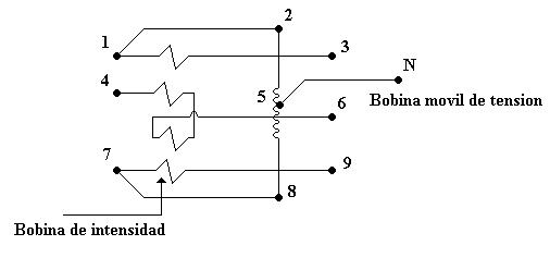 Medición de la potencia activa trifásica en un sistema tetrafilar