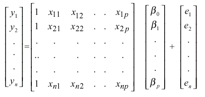 'Regresión lineal múltiple'