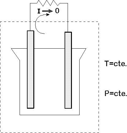 Pilas electroquímicas