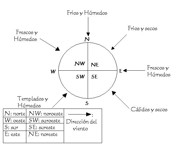 'El medio natural de España y Andalucía'