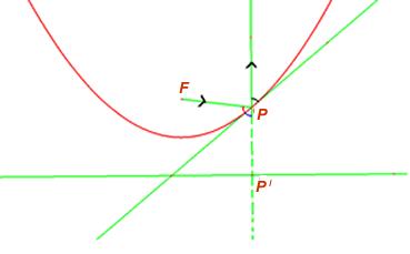 'Parábolas matemáticas'