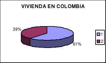 Movimiento obrero en Colombia