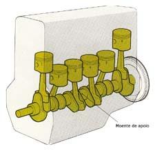 'Motor síncrono electromagnético controlado'