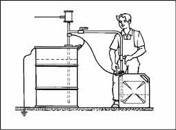 'Prevención y control de peligros electrostáticos'