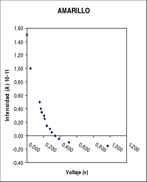 'Constante de Planck'