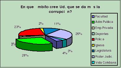 Corrupción en Argentina