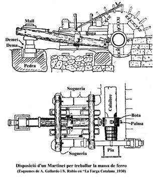 'Mecanització'