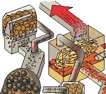 Industria: Materiales ferrosos y plásticos