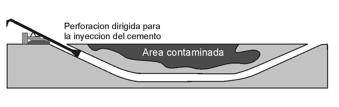 'Impacto ambiental de jabones y detergentes'